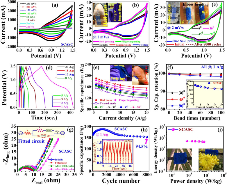 Fast charging self-powered wearable and flexible asymmetric