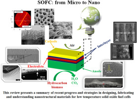 Nanomaterials and technologies for low temperature solid