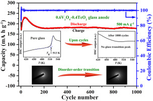 Enhancing Li-ion battery anode performances via disorder