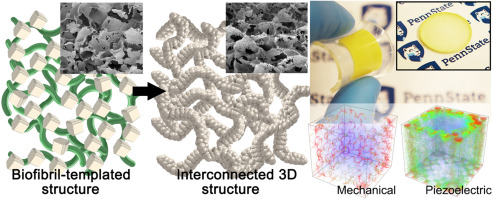 Flexible energy harvesting polymer composites based on