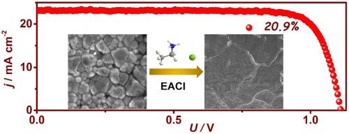 A facile route to grain morphology controllable perovskite thin