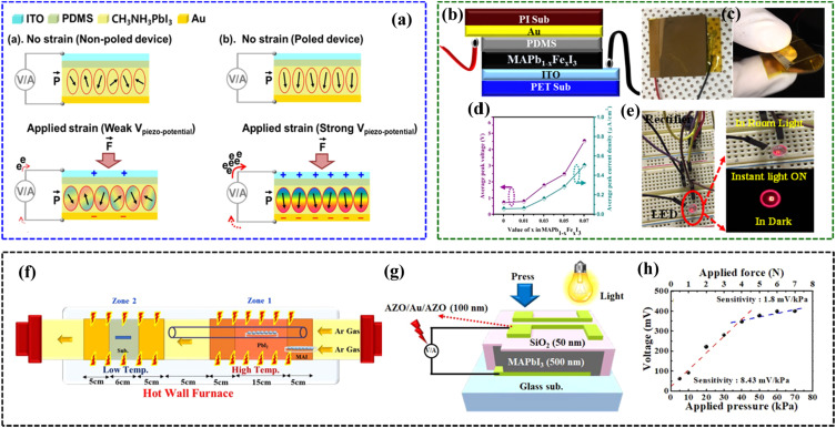 A comprehensive review of flexible piezoelectric generators based on