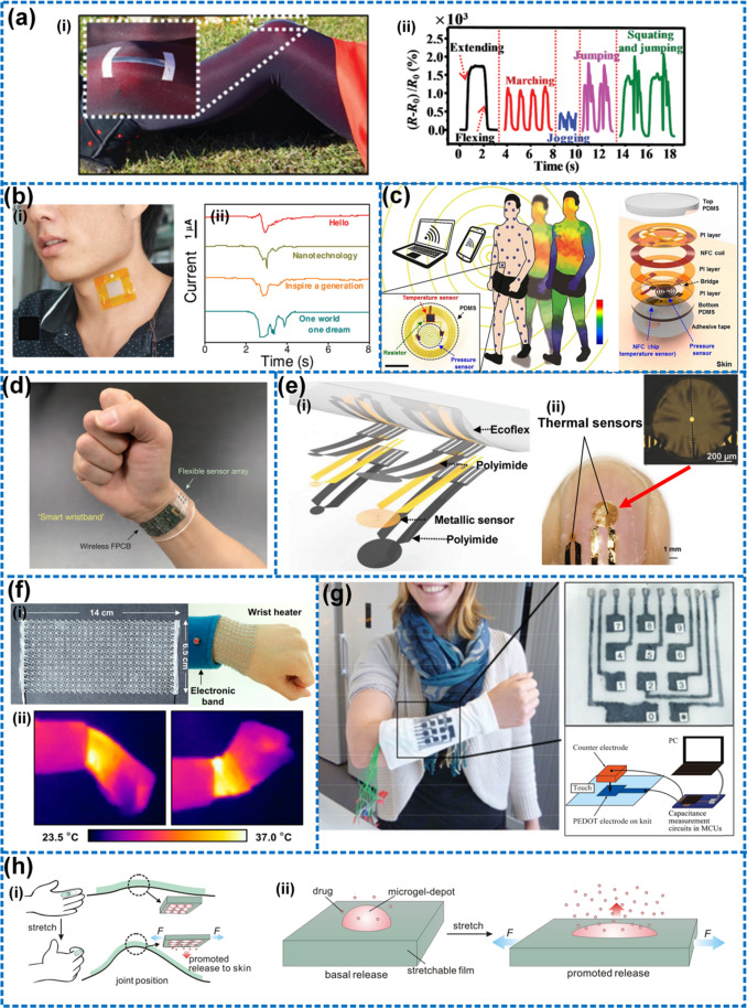More than energy harvesting – Combining triboelectric nanogenerator ... f8a8ccc59