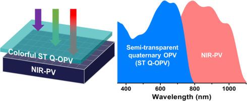 Semi-transparent quaternary organic blends for advanced photovoltaic