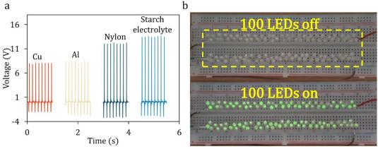 Enhanced-performance bio-triboelectric nanogenerator based on starch