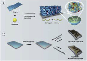 Polymer-MXene composite films formed by MXene-facilitated