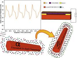 Generous Piezoelectric Impact Vibration Sensor Home Appliances