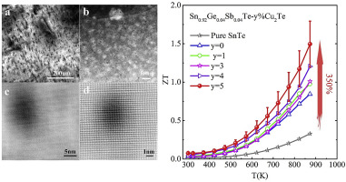 Synergistic band convergence and endotaxial nanostructuring