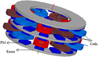 Design and analysis of a new axial flux coreless PMSG with three