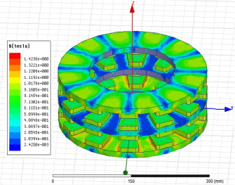 Design and analysis of a new axial flux coreless PMSG with