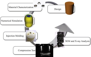 Numerical-experimental investigation of PE/EVA foam