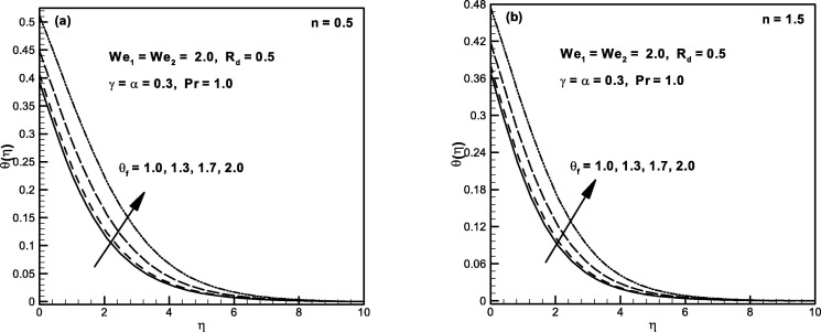 A new modeling for 3D Carreau fluid flow considering nonlinear
