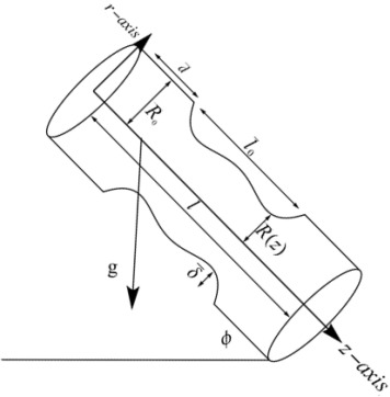 Numerical Study Of Magnetohydrodynamic Pulsatile Flow Of Sutterby