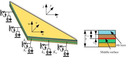 Free Vibration Of Arbitrary Shaped Laminated Triangular Thin Plates With Elastic Boundary Conditions Sciencedirect