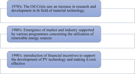 Outlook on the Indian scenario of solar energy strategies