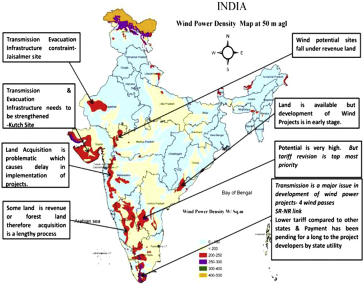 Wind energy development and policy in India: A review