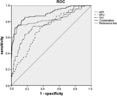 Evaluation of the diagnostic value of alpha-l-fucosidase