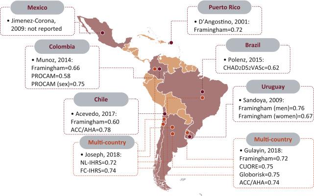 Cardiovascular Disease Prognostic Models in Latin America and the