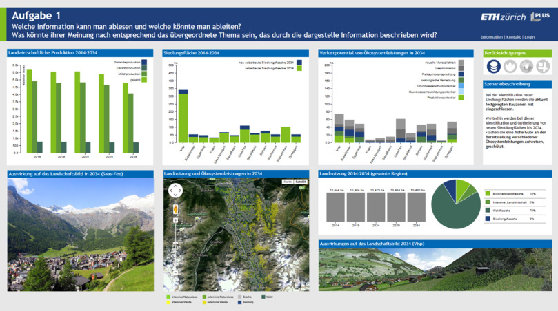 Shedding light on the usability of ecosystem services–based decision