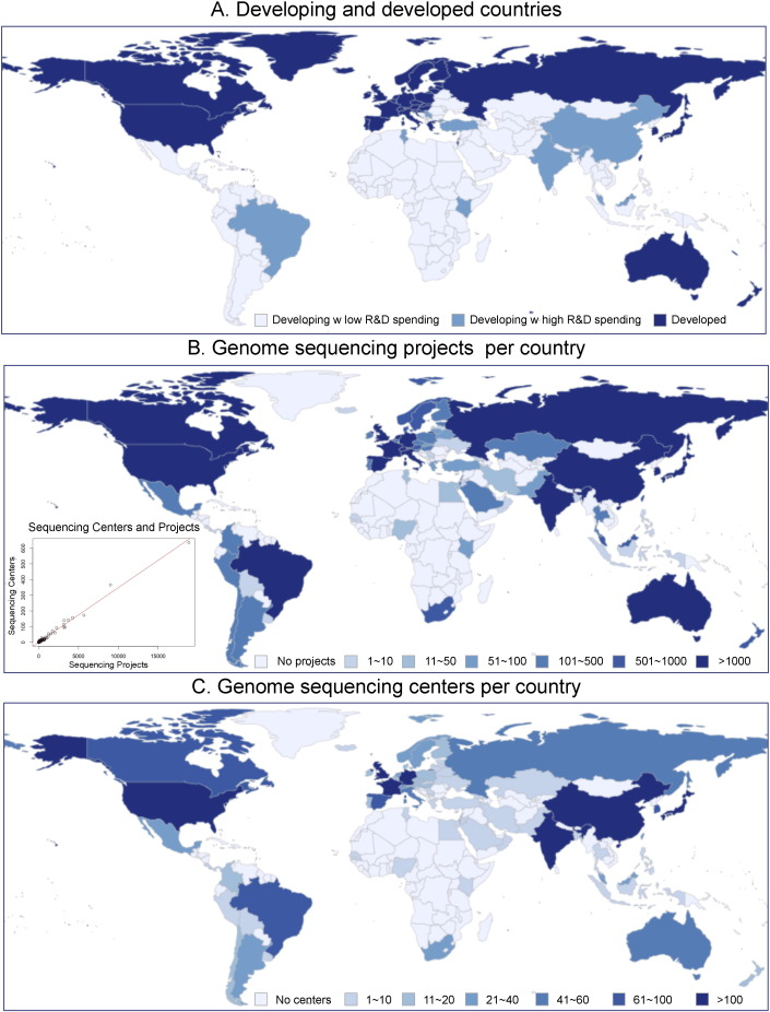 Limited resources of genome sequencing in developing countries a the distribution of developed and developing countries the developing countries of high rd spending are brazil china india kenya malaysia serbia gumiabroncs Images
