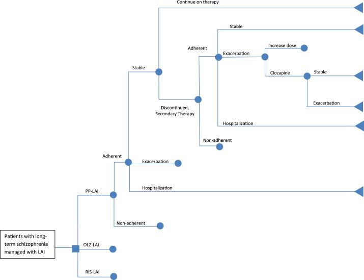 Illapel chloroquine phosphate pubchem