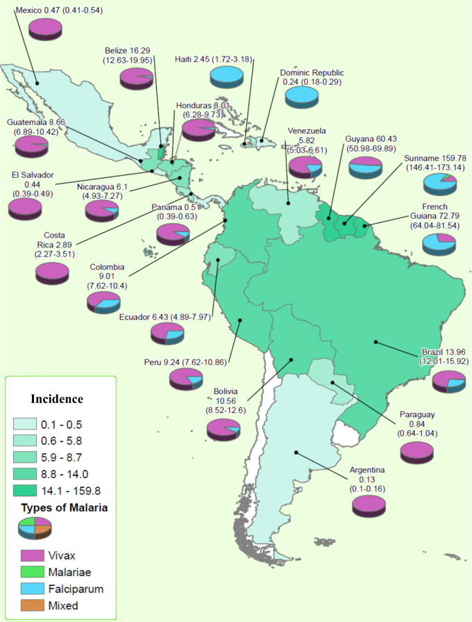 Epidemiology of Malaria in Latin America and the Caribbean from 1990 ...