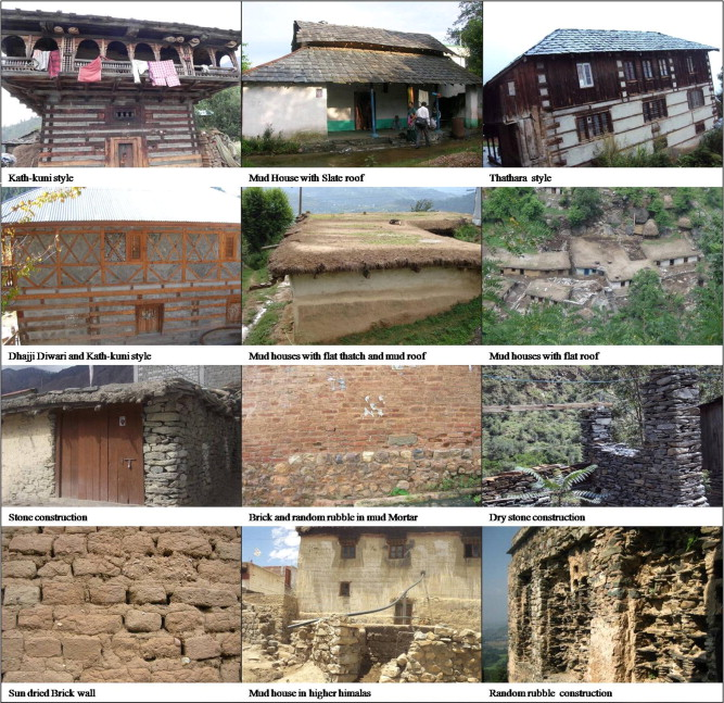 Vernacular practices: as a basis for formulating building