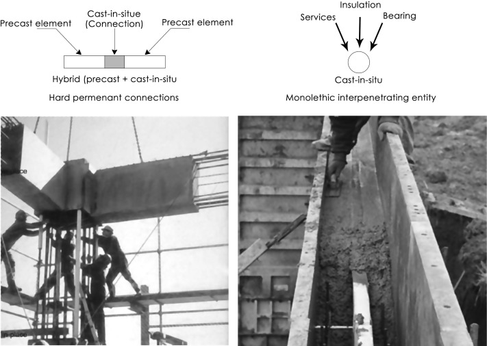 Design of concrete buildings for disassembly: An explorative