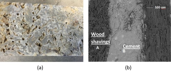 Mechanical characterization of concrete containing wood