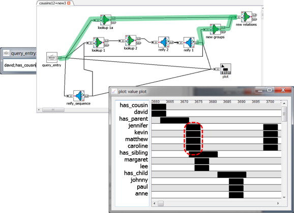 NeurOS™ and NeuroBlocks™ a neural/cognitive operating system and