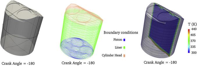 Numerical simulation of spark ignition engine using OpenFOAM
