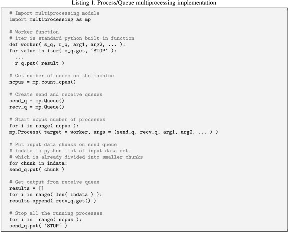 Parallel astronomical data processing with Python: Recipes