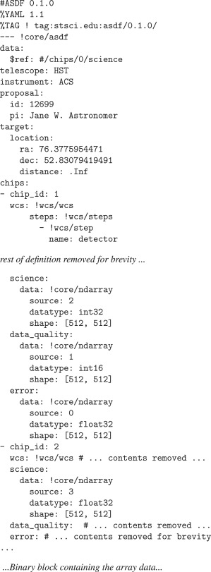 ASDF: A new data format for astronomy - ScienceDirect