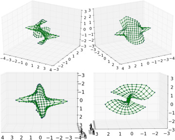 Unsupervised learning of structure in spectroscopic cubes