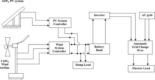 Exide Battery Charger Wiring Diagram Model Npc. . Wiring Diagram on