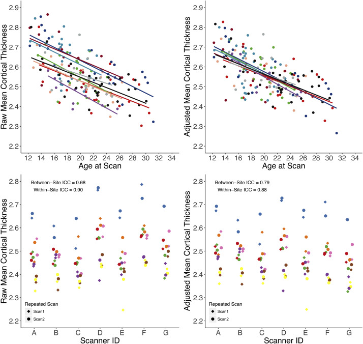 Cortical abnormalities in youth at clinical high-risk for psychosis