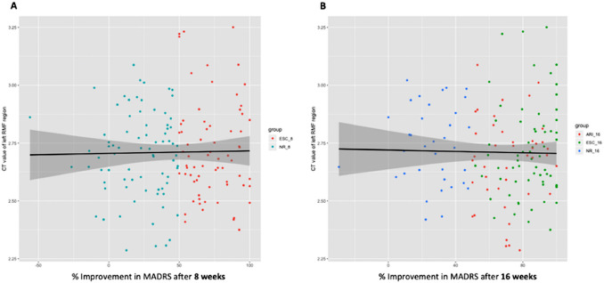 An Investigation Of Cortical Thickness And Antidepressant Response In Major Depressive Disorder A Can Bind Study Report Sciencedirect View the profiles of people named boris chen. an investigation of cortical thickness
