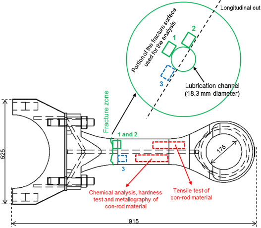 Failure Analysis Of A Diesel Generator Connecting Rod Sciencedirect. Download Highres 551kb. Wiring. Engine Rod Diagram At Eloancard.info