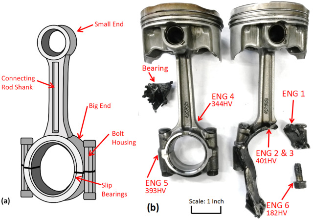 Forensic Investigation Of A Failed Connecting Rod From Motorcycle. Wiring. Engine Rod Diagram At Eloancard.info