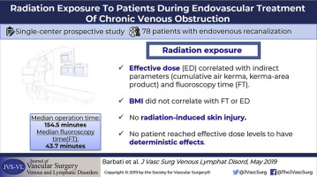 Assessing radiation exposure to patients during endovascular