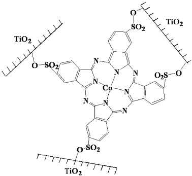 Tio2 Nanoparticles Containing Sulphonated Cobalt Phthalocyanine