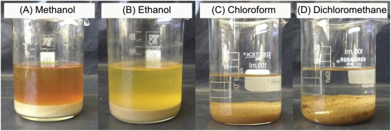 A new approach for salts removal from crude glycerin coming