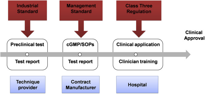 Engineering lanza pdf tissue principles of