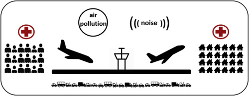 Health effects of pollution on the residential population near a