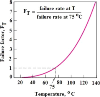 Effect Of Aluminum Foam Heat Sink On Inclined Hot Surface Temperature In The Case Of Free Convection Heat Transfer Sciencedirect