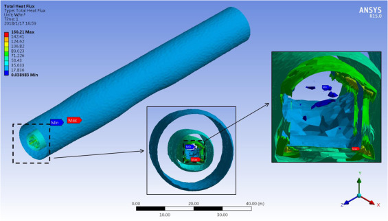 Numerical simulation of fluid solid coupling heat transfer in tunnel