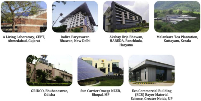 Net-zero building designs in hot and humid climates: A state ... on insulation for hot climates, home designs for hot climates, landscape for hot climates,
