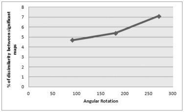 Secure image deduplication through image compression - ScienceDirect