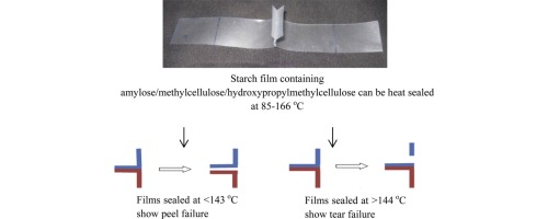 Heat sealing property of starch based self-supporting edible