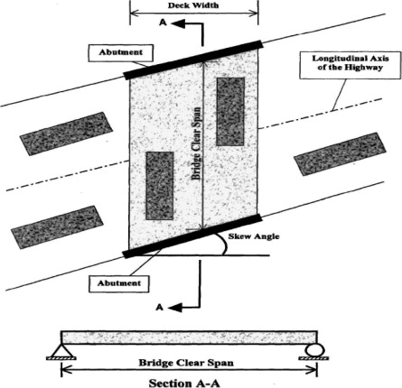 Seismic analysis of highway skew bridges with nonlinear soil